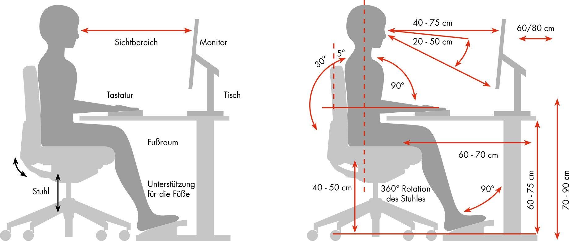 Büroeinrichtung Ergonomie richtige Sitzhaltung