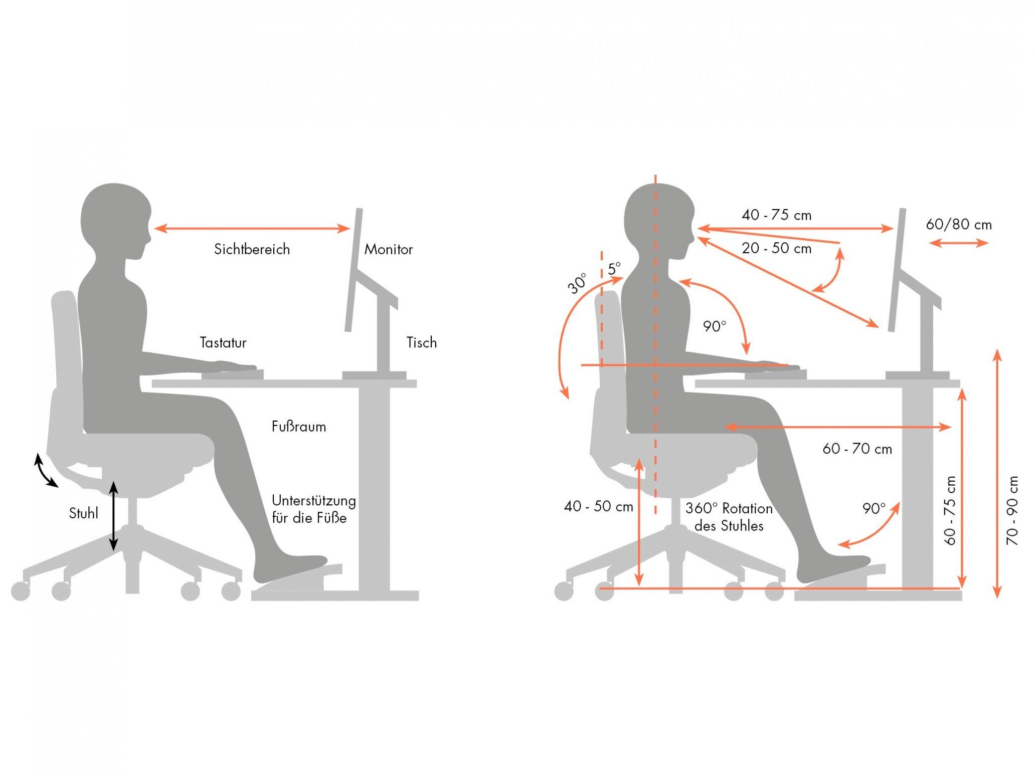 was sie ber ergonomie wissen m ssen die wichtigsten fragen antworten auf einen blick. Black Bedroom Furniture Sets. Home Design Ideas