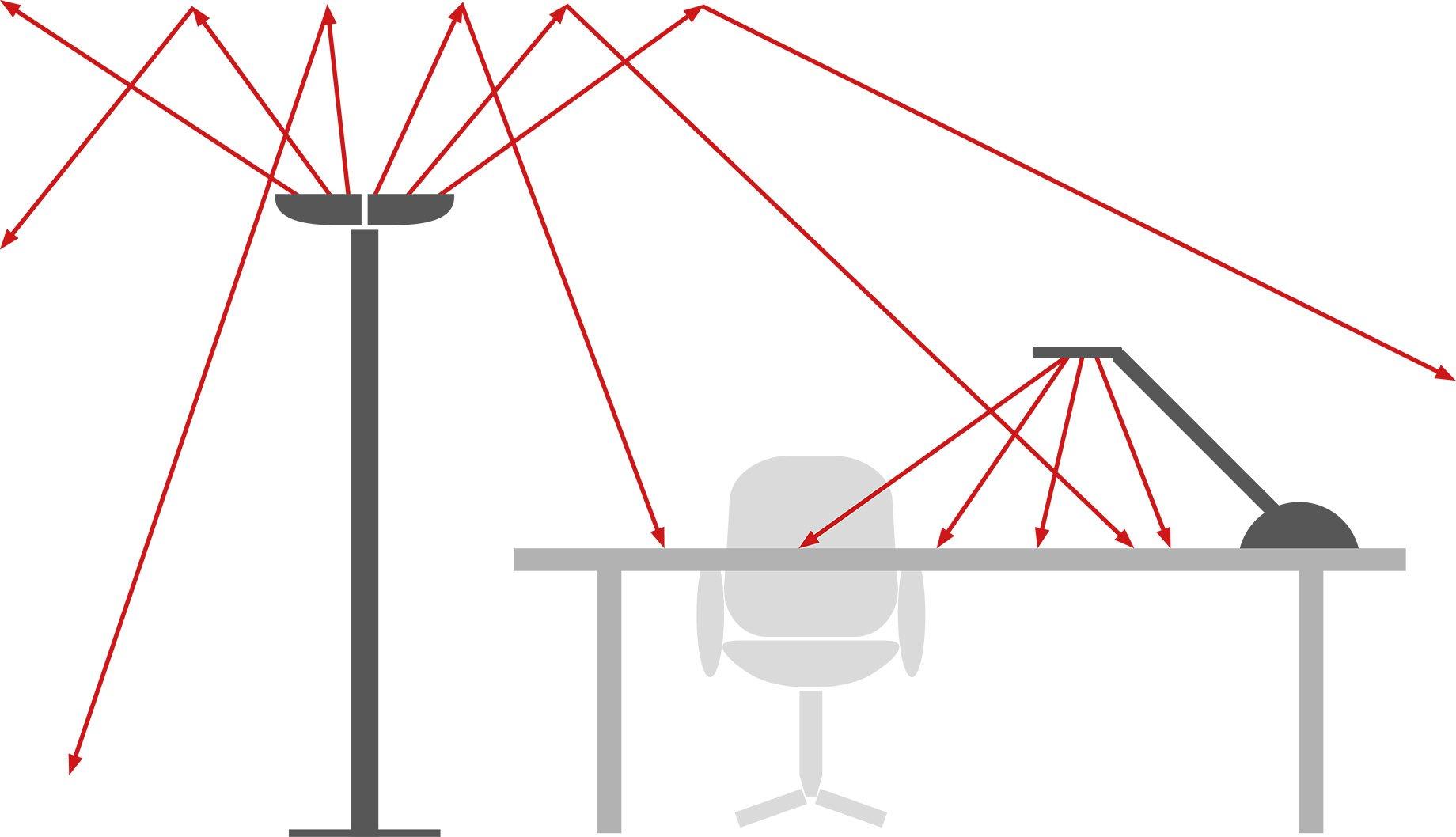 Lichtplanung Arbeitsplatz Direkte Indirekte Beleuchtung