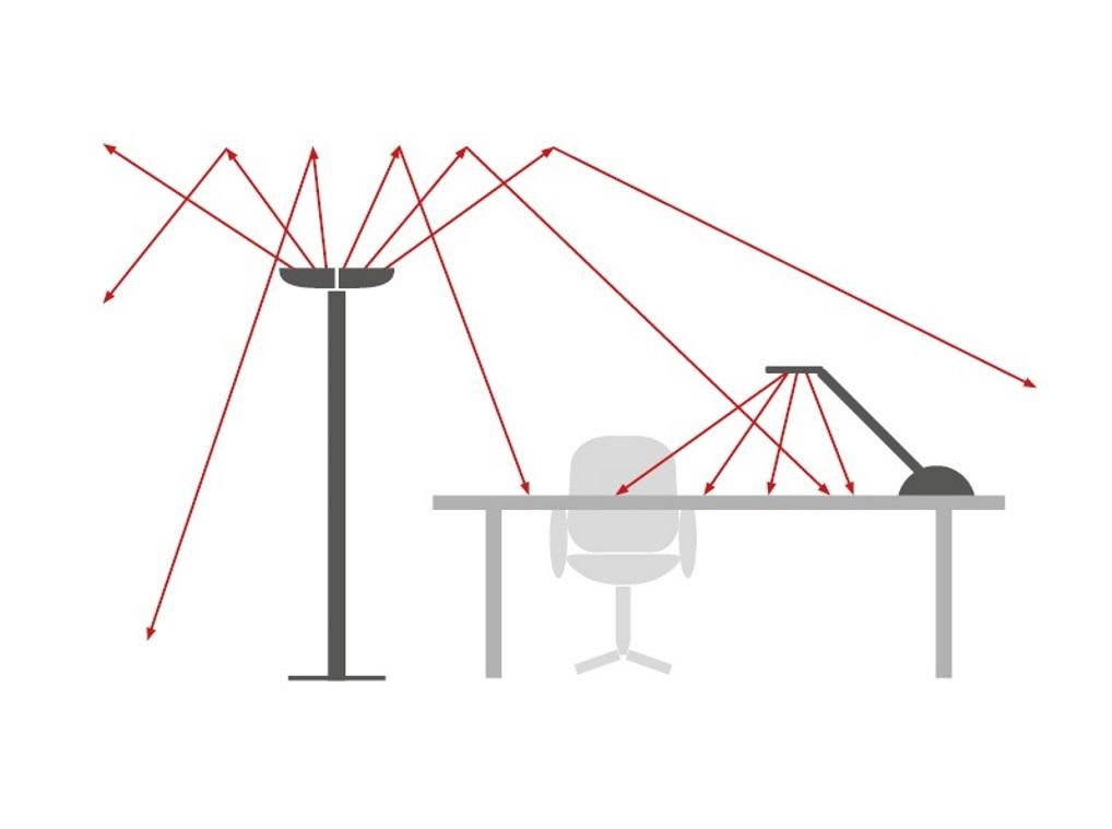 Wie Licht zum Wohlbefinden am Arbeitsplatz beiträgt - Worauf es beim ...