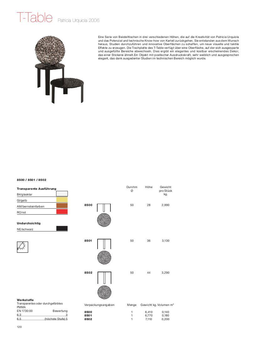 Kartell t table by patricia urquiola designer furniture by - Table de nuit kartell ...